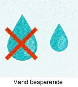 vand-besparende-m-tekst
